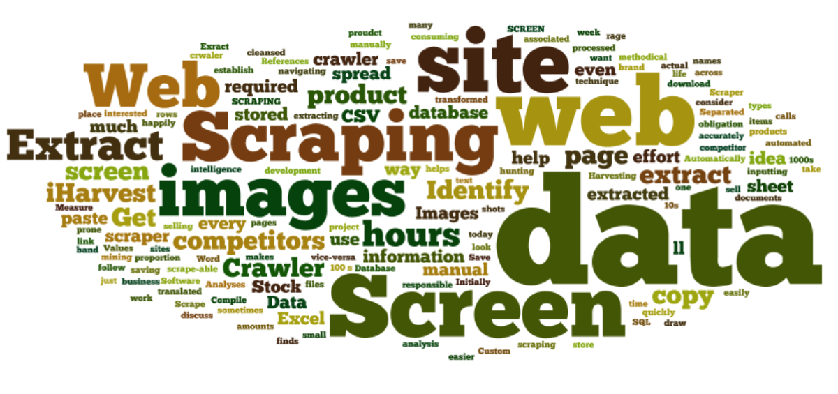 Basic of Website Data Scraping And Data Extraction - Redscraper