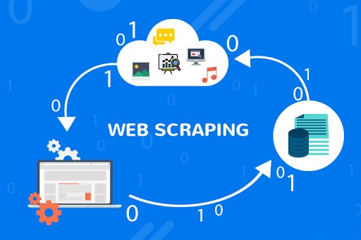Best Report on Web Scraping Services Market by 2020-2027 with Profiling Key Players Scrapinghub, Botscraper, Grepsr, Datahut, Skieer, Scrapy – The Courier