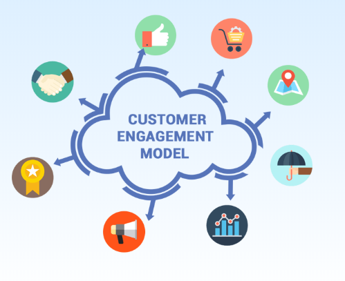 How to Build a Solid Customer Engagement Strategy