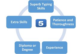 5 Essential Qualities of Expert Data Entry Professionals | Accurate Data  Entry