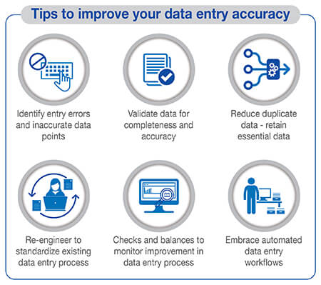 5 Data Entry Errors Companies Should Avoid To Improve Accuracy